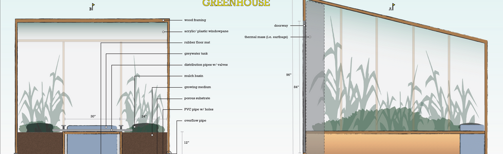 Above-ground greenhouse
