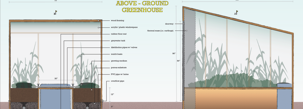 above-ground greenhouse.PNG