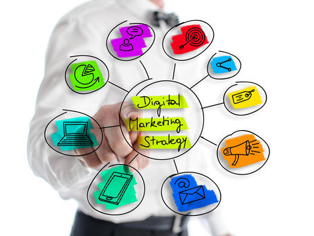 A Digital Marketing Strategy - Attracting New Clients