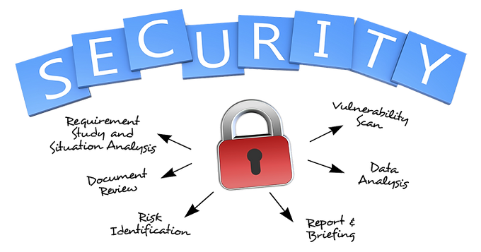 Creating Your Library Facility Security Report: A Step-By-Step Guide