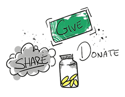 give share donate