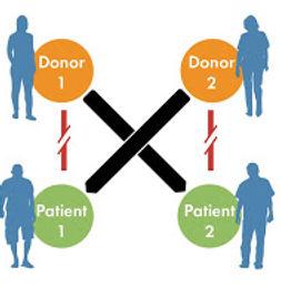 donor_swap.jpg