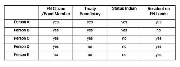 ConstitutionBUiling.PNG