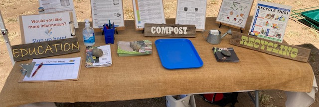 Copy of Teal Panda 2021 County Compost Booth Resources - from vol Matt McGraw.jpg