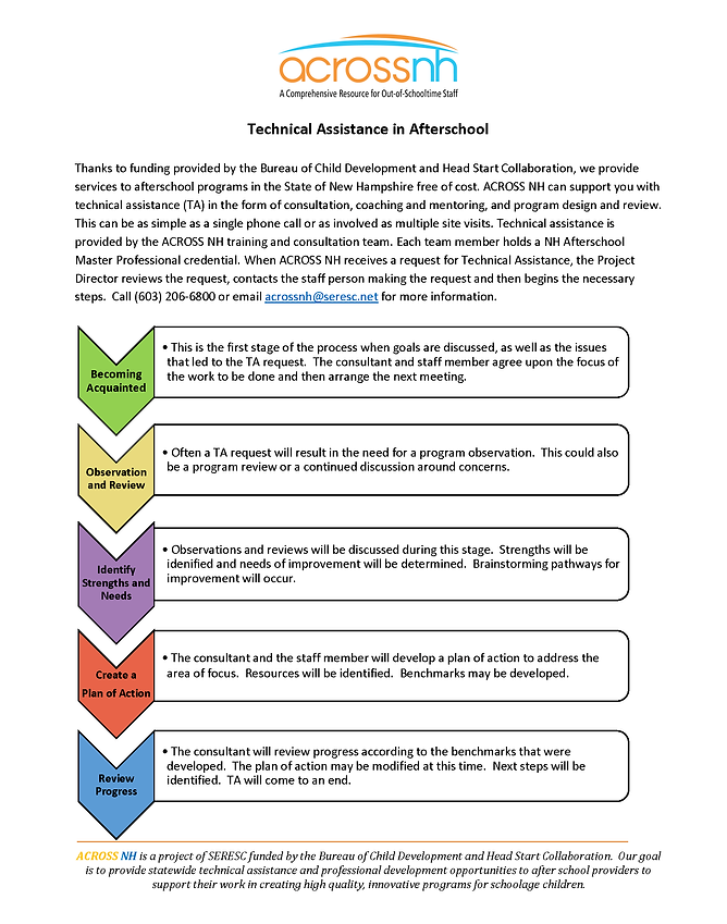 Technical Assistance Flyer.png