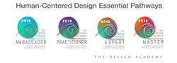 The Design Academy Essential Pathways with T