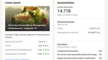 Topfgucker-TV weiter auf Erfolgskurs