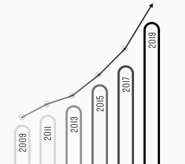 aliens-progress-bar-chart4.jpg
