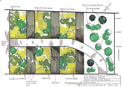 Pharmacy-Garden-Masterplan_page-0001.jpg