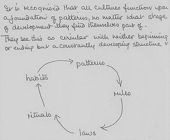 cycle 1.jpg