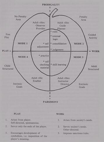 Teaching Cycle.jpg