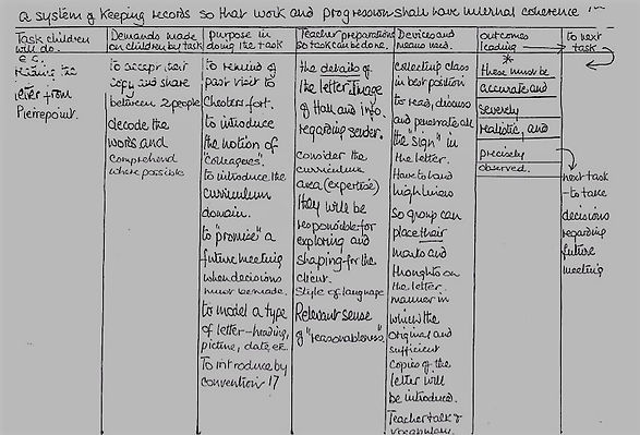 Romans Heathcote Planning Chart.jpg