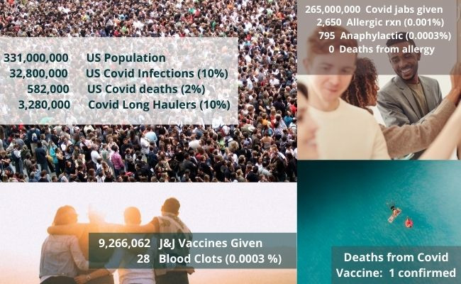 infographic showing risk of getting covid vs risk of vaccine