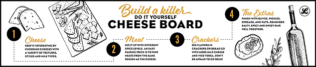 Luckys-Market_BYO_Cheeseboard_Graphic.pn