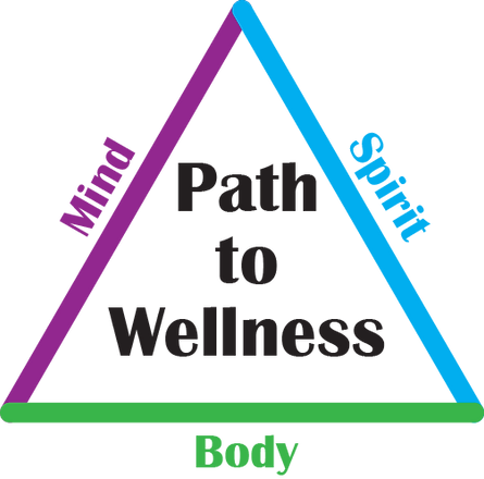 path to wellness logo.png