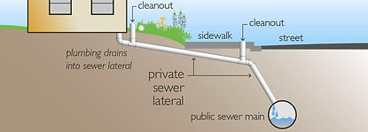 sewer cleanout.jpg