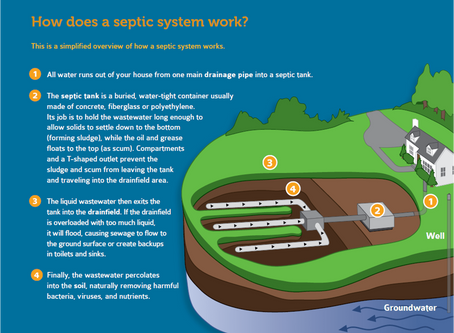 Roto-Rooter explains when you'll know it's time to call for a septic pumping service