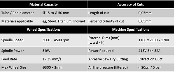 HM2000 DRY SAW SPEC.png