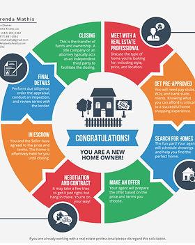 Home Buying Process.jpg