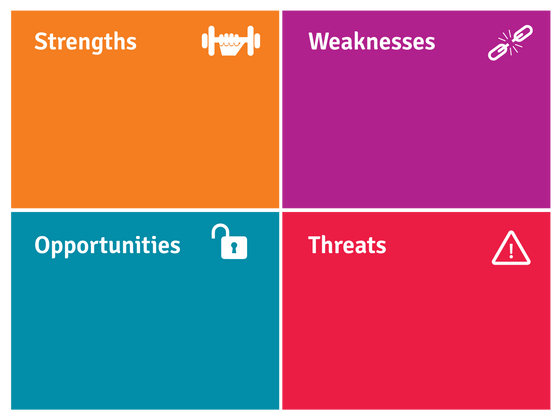 SWOT - A business tool for most business challenges