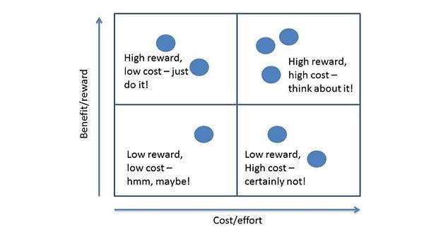 Cost benefit analysis_edited.jpg