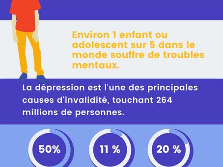 La santé mentale en 8 chiffres