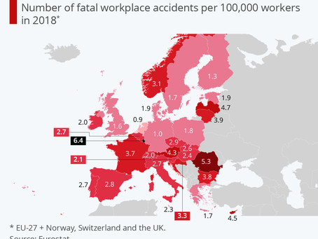 Workplace Accidents In Europe