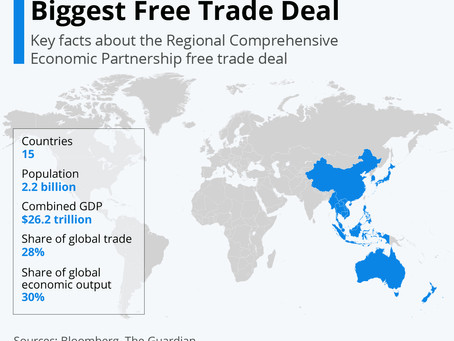 15 Countries Sign World's Biggest Free Trade Deal