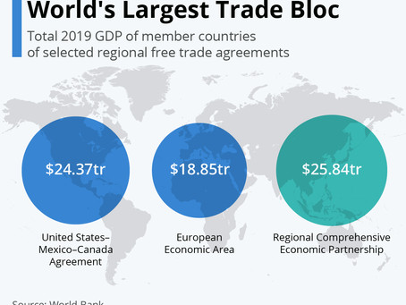 RCEP: Asia-Pacific Forms World's Largest Trade Bloc