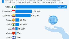 How Many Hours of Work Pay the Internet Bill?