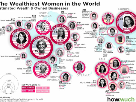 Mapped: The Richest Women in the World (Updated October 2020)