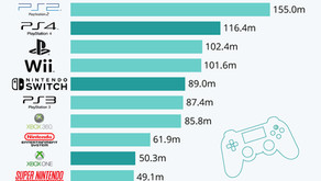 Nintendo Switch Surpasses PS3 and Xbox 360 in Lifetime Sales