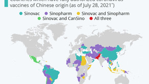 Where Chinese Vaccines Are Used