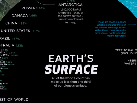 Visualizing Countries by Share of Earth's Surface