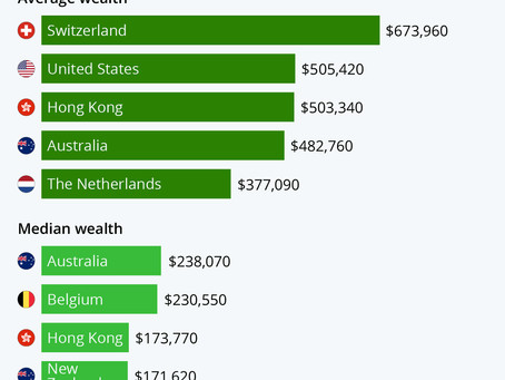 Which Countries Are Really the Richest?