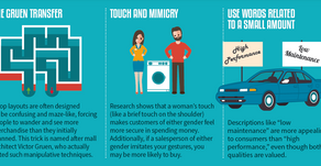29 Psychological Tricks To Make You Buy More