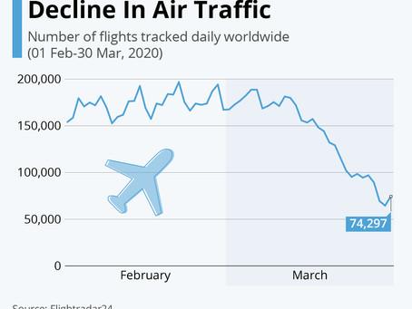 COVID-19: Unprecedented Decline In Air Traffic
