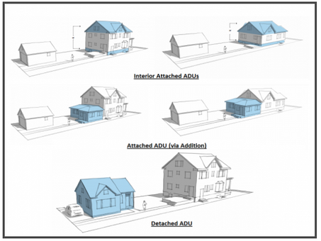 ADUs an important tool to solve affordable housing