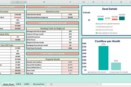 Downloadable Property Investment Deal Analyser