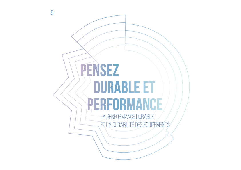 """Think sustainable and performance"""