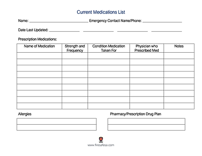 Medication List .png
