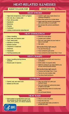 Heat_Related_Illness.jpg