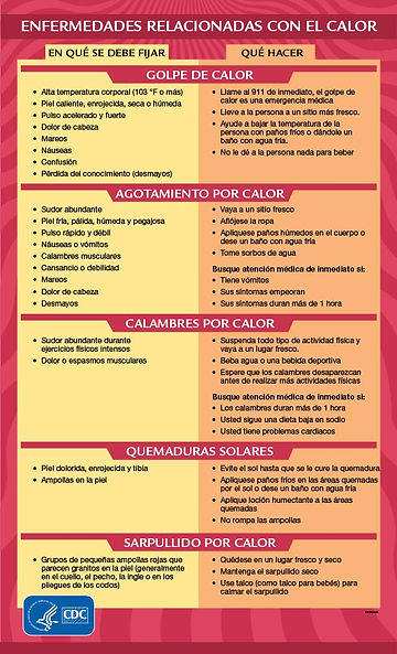 Heat_Related_Illness.spanish.jpg