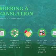 How to get a translation - a 5-step guide