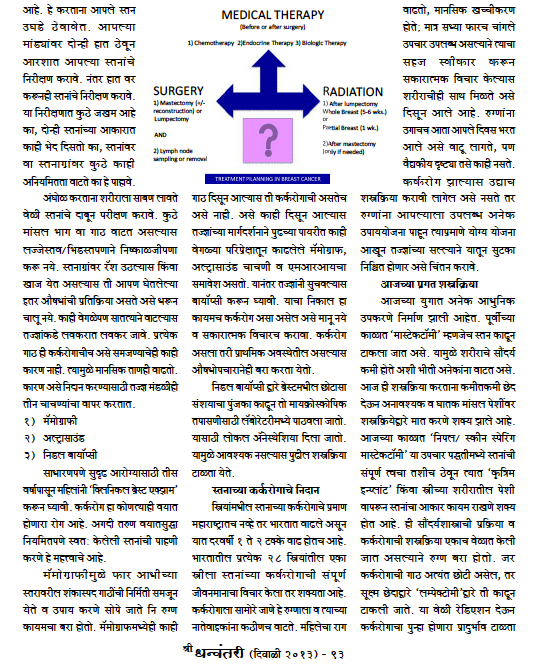 Dr Pranjali Gadgil's article in Dhanvantari