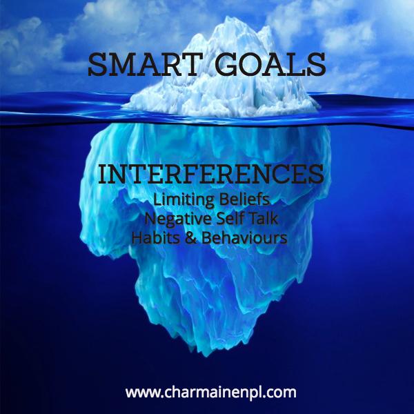 interferences vs smart goals