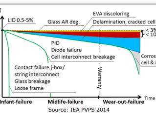 太阳能板可靠性测试