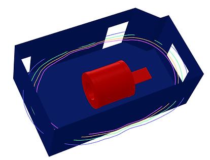 MRI magnetic field