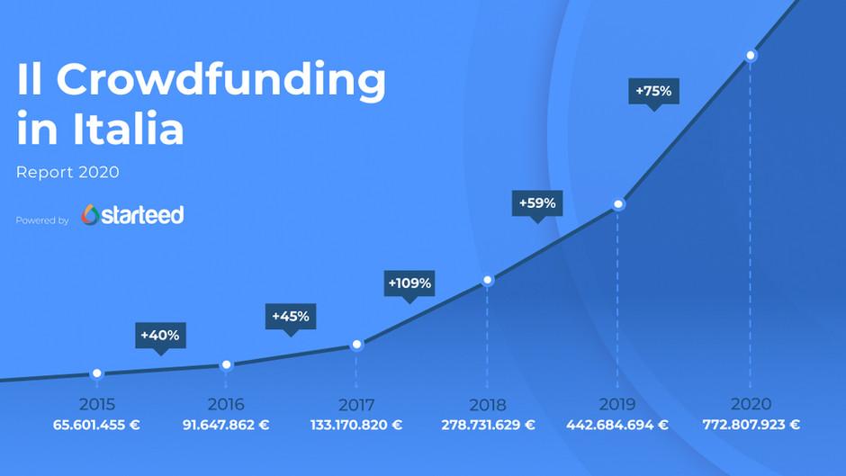 Crowdfunding in Italia - Il Report 2020