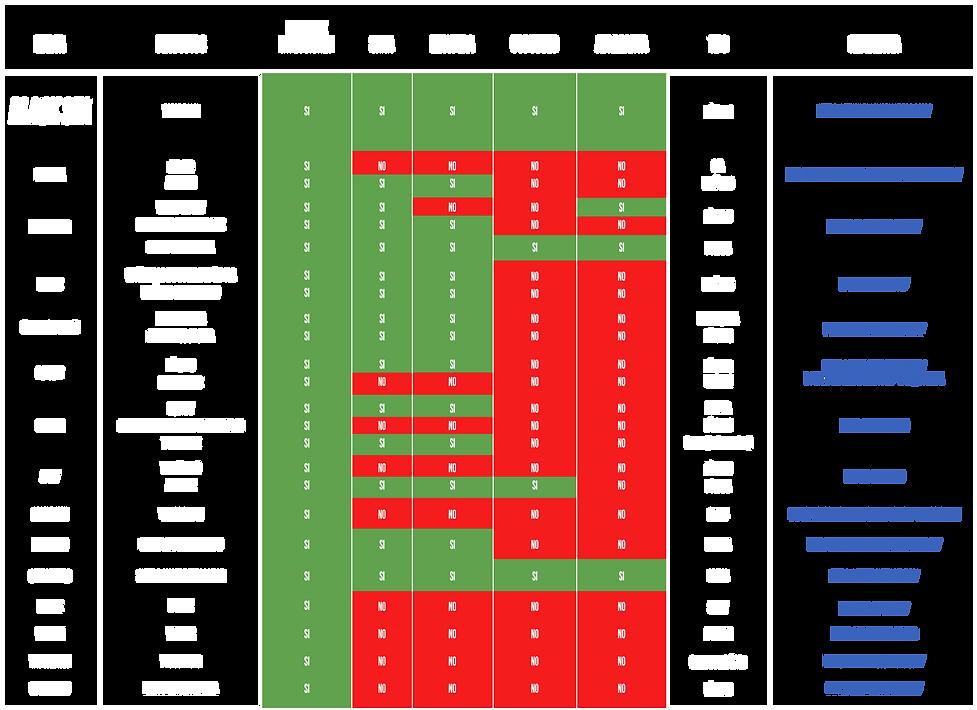 tabla informativa@2x.png